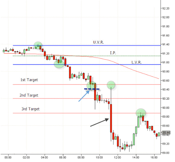 Daily forex fr