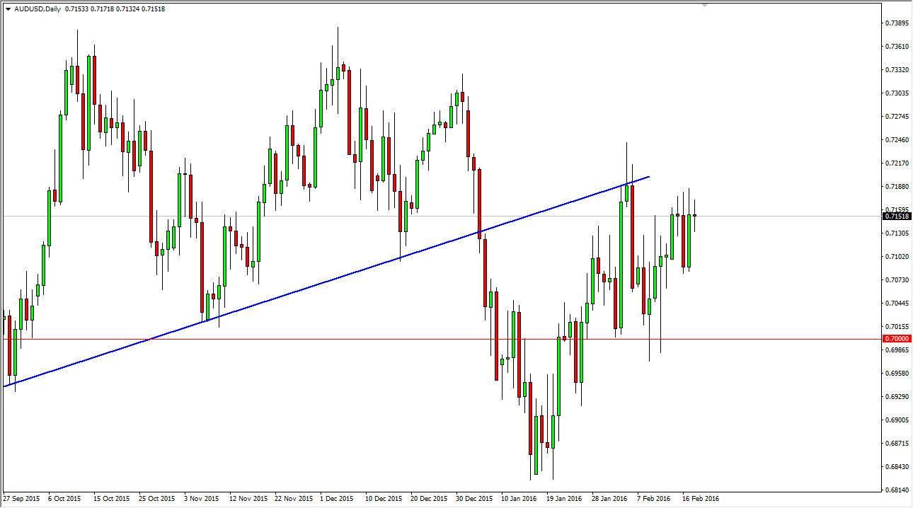 Forex euro dollar australien