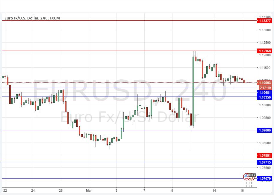 доллар валют график евро курсы и